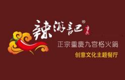 辣游記九宮格火鍋